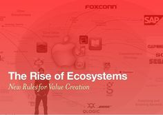 Startup infographic : Business Ecosystem Design