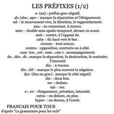 les préfixes 1