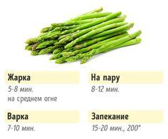 Сколько нужно готовить овощи, чтобы получилось вкусно и полезно