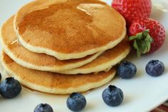 Gluten-Free Pancakes Recipe - Genius Kitchendevice-iconsdevice-icons