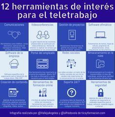 12 herramientas de interés para el teletrabajo #infografía #RRHH #OrientaciónLaboral