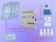 Solar photovoltaic panels array wiring diagram electrical info pics power product solar system moreover solar panel wiring diagram additionally h2 kawasaki ninja 2015 moreover c cheapraybanclubmaster Images