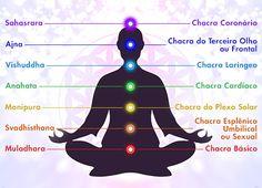 Tara Clarividencia - O Ritual dos 7 Chacras