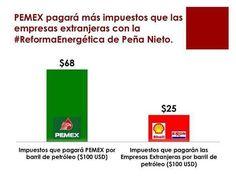 Ecos de libertad: Vendepatrias: restringen participación de Pemex a sólo 20% ..