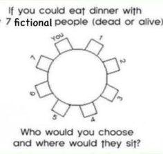1. Rusty beck (not a fictional character but a tv series character) 2. Newt 3. Minho 4. Ron 5. Katniss 6. Peeta 7.Gale