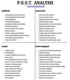 pest analysis, strategy, management, swot, framework, business, competition, competitive advantage, organization,
