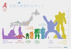 インフォグラフィック:全国の実物大ロボットの公開場所と大きさの比較画像