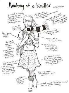 Anatomy of a Knitter, from Parcels & Comfits..