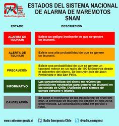 (1) Radio Emergencia (@Radio_Emergenci) | Twitter