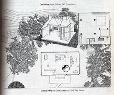 Charles W Moore | Casa del Arquitecto | Orinda, California,  USA  | 1961