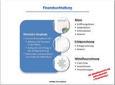 businessplan-online.ch - Finanzbuchhaltung
