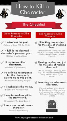 Need to kill off a character in your NaNoWriMo novel? Before you axe off your character compare and contrast the good and bad of doing so first! Novel writing tips, tips for writing a novel, how to write a novel Creative Writing Tips, Book Writing Tips, Writing Words, Fiction Writing, Writing Process, Writing Resources, Writing Help, Writing Skills, Essay Writing