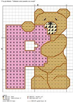 alfabeto colori pastello con orsetti P