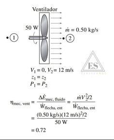 ElectroSol: Calculo de la eficiencia de un ventilador.