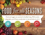 Article Headers_fruits for all seasons