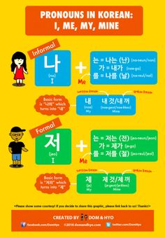 Korean Language Infographics – Page 13 – Learn Basic Korean Vocabulary & Phrases with Dom & Hyo Korean Verbs, Korean Slang, Korean Phrases, Korean Words Learning, Korean Language Learning, Learn A New Language, South Korean Language, Learn Basic Korean, How To Speak Korean