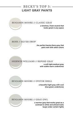 Light Gray Paints: Benjamin Moore Classic Gray. Behr Silver Drop. Sherwin Williams Repose Gray. Benjamin Moore Oyster Shell. Benjamin Moore Gray Owl. Via Becki Owens.