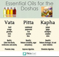 Ayurveda und Aromatherapie / How to choose the best essential oil for your dosha. Ayurvedic Healing, Ayurvedic Diet, Ayurvedic Recipes, Ayurvedic Medicine, Holistic Healing, Holistic Medicine, Ayurvedic Therapy, Healing Oils, Ayurveda Pitta