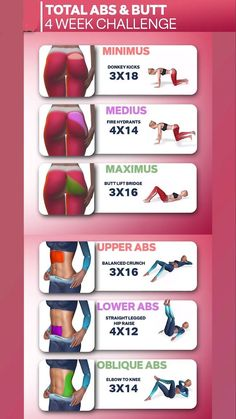 TOTAL ABS BUTT CHALLENGE A workout challenge designed specifically to tone and strengthen your butt and abs Perfect for beginners this challenge targets two of the. Fitness Workouts, Ab Workouts, At Home Workouts, Cardio Hiit, Squats Fitness, Treadmill Exercises, Gym Workouts To Lose Weight, Aerobic Fitness, Fitness Games