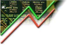 Análise das ondas do Índice Dow Jones em 05/11/2012