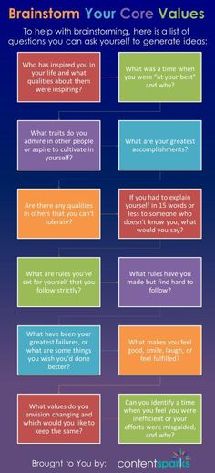 Some questions to help you start understanding & identifing some of your core values Core Values make up the essential DNA and culture of your business and drive its lasting success. Read more about how to identify core values for yourself Coaching Personal, Personal Core Values, Life Coaching Tools, Social Work Values, Job Coaching, Business Coaching, Therapy Tools, Therapy Ideas, Emotional Intelligence