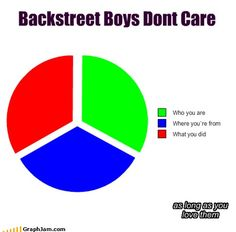 Backstreet Boys :)