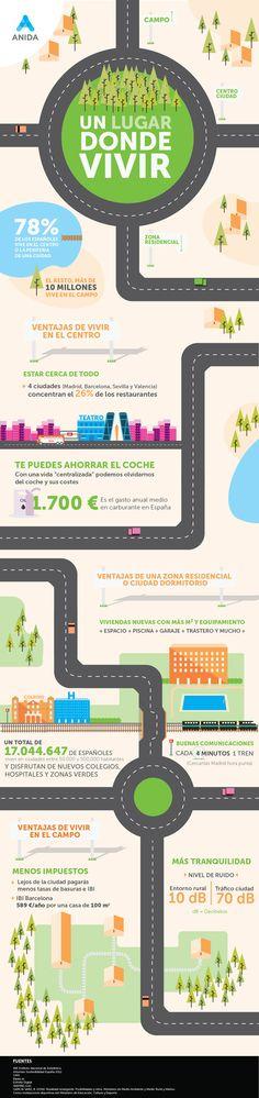 Infografía de Anida sobre las ventajas e inconvenientes que te ofrece vivir cerca o lejos de la ciudad.   Más #Infografías en el #BlogAnida: http://blog.anida.es/categoria/infografias/?utm_source=pinterest&utm_medium=rrss&utm_campaign=infografias