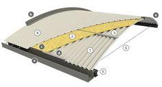 Componentes de sistema de cubierta curva sandwich autoportante de INCOPERFIL