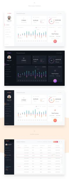 layout - Engine Dashboard - Personal Account Redesign Concept on Behance Dashboard Design, Analytics Dashboard, App Ui Design, Planner Dashboard, Design Set, Layout Design, Dashboard Interface, User Interface Design, Design Websites