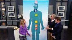 Jana Webb showing Steven Sabados and Chris Hyndman the seven main chakras in the human body.