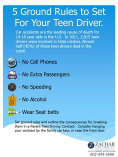 5 tips to keep your teen driver safe while on the road. Rules that ...