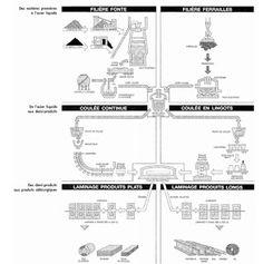 Cours et exercices corrig es en m canique du sol pdf for Assainissement cours pdf