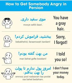 How to annoy someone in Persian – Translation Ideas English Grammar For Kids, Teaching English Grammar, Learn English Words, English Language Learning, English Lessons, English Vocabulary, Urdu Quotes In English, English Phrases, Persian Language