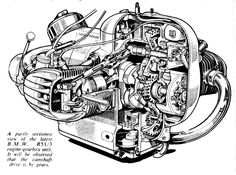 BMW+R51-3+engine+sectioned,+May+31++1951+motorcycling.1.jpg (1600×1188)