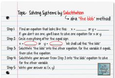 "Solving Systems of Equations by Substitution:  aka ""the blob"" method"