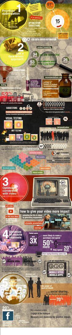 Digital Marketing Strategy For Financial Advisers | Internet Marketing, SEO Services