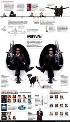 Men in Black Complete #Infographics #Infografia