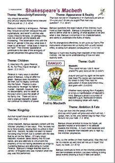 English Literature Notes, Ap Literature, English Literature Classroom, Macbeth Characters, Macbeth Themes, Life Hacks For School, School Study Tips, Flashcards Revision, English Gcse Revision