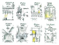Renzo Piano: Croquis para Pensar, para Diseñar, para Sintetizar