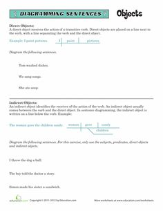 Worksheets: Sentence Diagramming: Objects