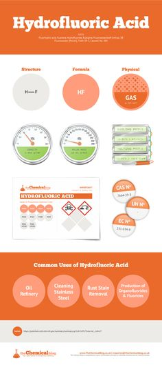 Hydrofluoric-Acid_Infographic.jpg (1280×2871)