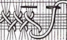 Hardanger Embroidery Stitches More Interesting web site for Punto Antico/ Drawn-thread work. Various Sources for Renaissance Italian embroidery/ drawn thread work… I. Punto Antico From Drawn-thread work has its origins in the distant past: it is carried Hardanger Embroidery, Hand Embroidery Stitches, Embroidery Techniques, Embroidery Patterns, Cross Stitches, Smocking Patterns, Weaving Patterns, Tapestry Weaving, Loom Weaving