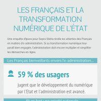 Infographic: Transformation numérique de l'Etat