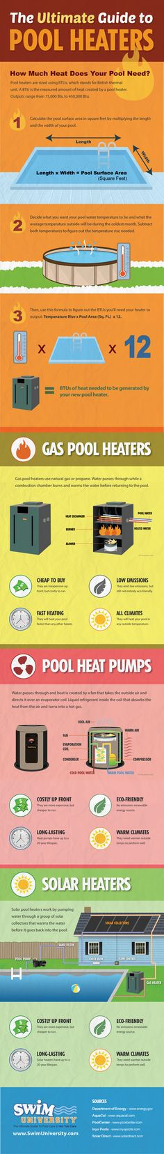 The Ultimate Guide to Pool Heaters Infographic