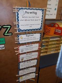 Publishing student writing (classroom style!)