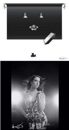 2 Back Lights - Photography Lighting Set-up Option
