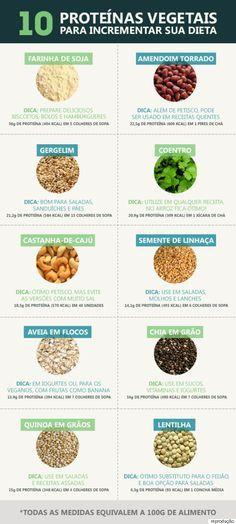 10 proteínas vegetais para incrementar sua dieta (INFOGRÁFICO)                                                                                                                                                     Mais