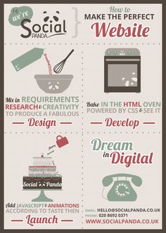 #infographic by @Social Worker Panda  Flyer design, vector, typography