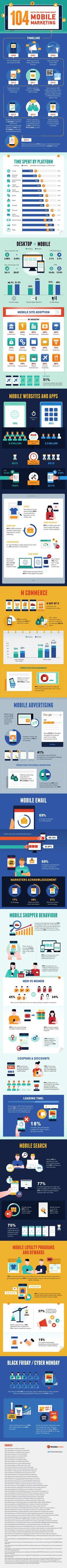 1010 Best Mobile Marketing images in 2019   Online marketing