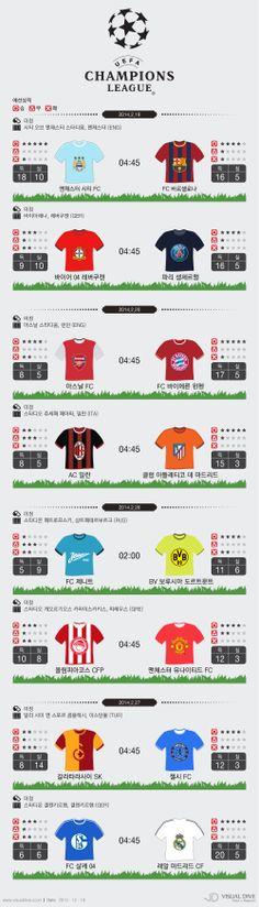 [인포그래픽] UEFA 챔피언스리그 16강 대진표 발표, 첫 경기에 손흥민 #UEFA / #Infographic ⓒ 비주얼다이브 무단 복사·전재·재배포 금지